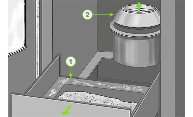 Nettoyage du cendrier et du pot à combustion