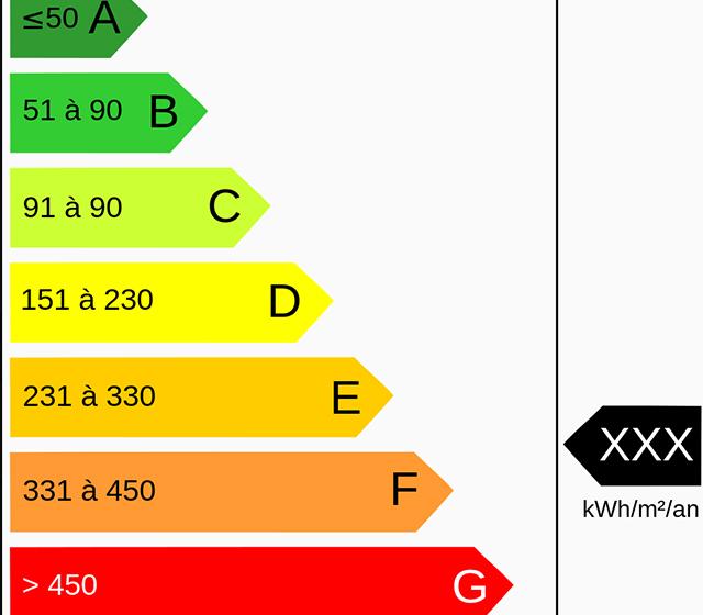 Deperdition chaleur reglementation thermique_2