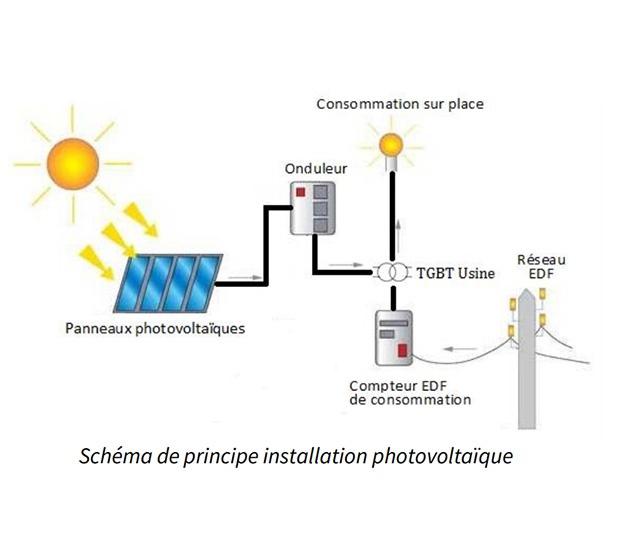 Installation panneaux solaires photovoltaïques (source ADEME)
